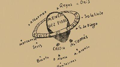 Esto me suena. Las tardes del Ciudadano García - El Atlas Lingüístico de la Península Ibérica - Escuchar ahora