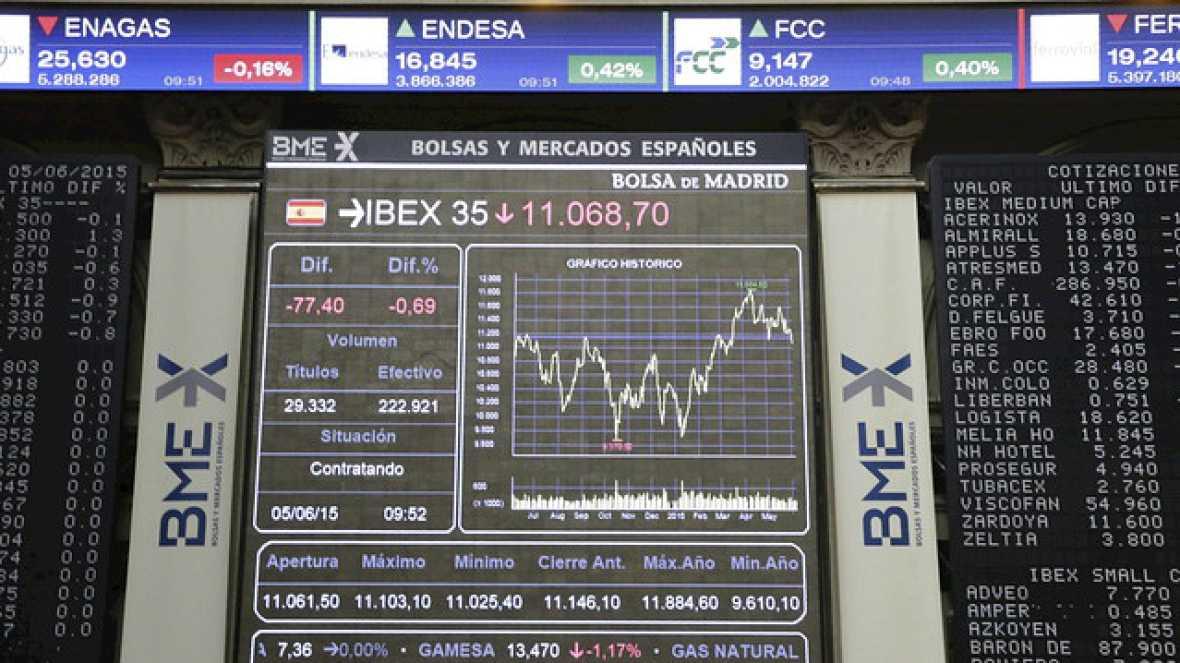 Radio 5 Actualidad - A media sesión: las bolsas siguen preocupadas por la situación económica mundial - 14/01/16 - Escuchar ahora