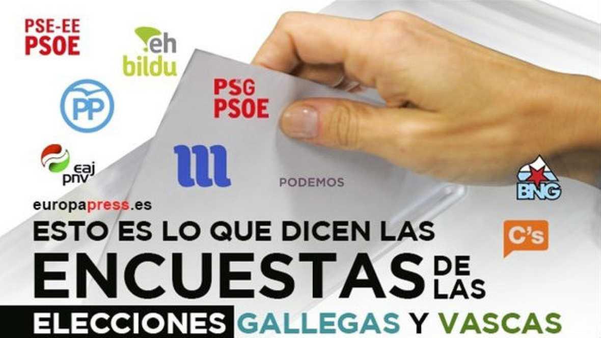 Especial elecciones gallegas y vascas - Los sondeos a pie de urna dan mayoría en Galicia al PP y en Euskadi el PNV gana sin mayoría - Escuchar ahora