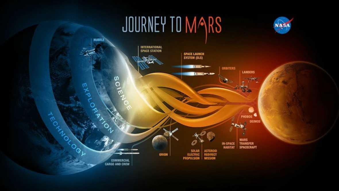 Radio 5 Actualidad - ¿Habrá algún día seres humanos en Marte? - 12/10/16 - Escuchar ahora