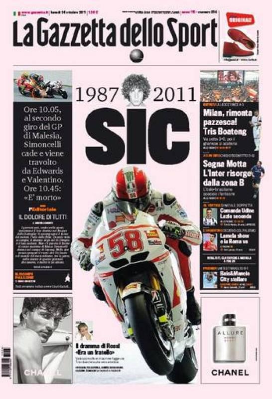 """""""1987-2011 SIC"""""""
