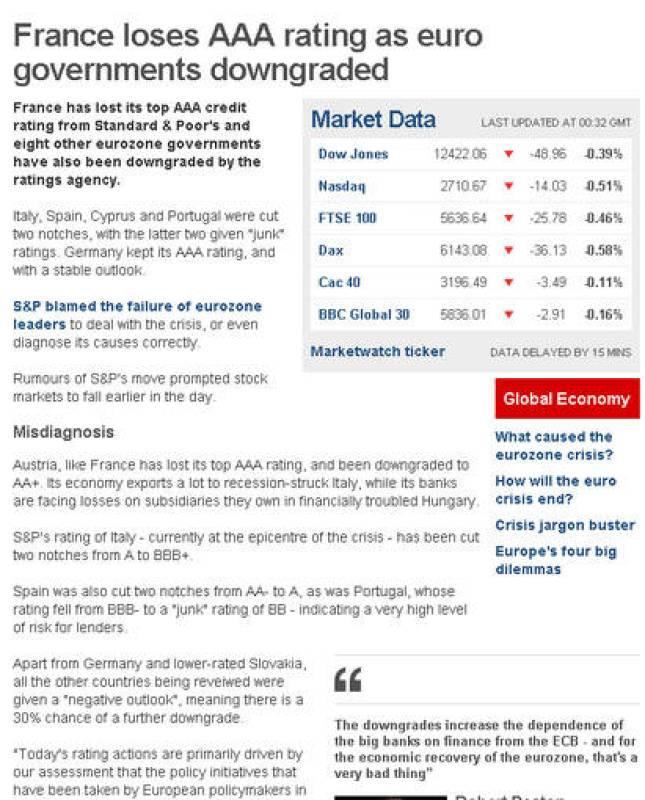 Francia pierde la triple A y se degrada a los gobiernos de la zona euro