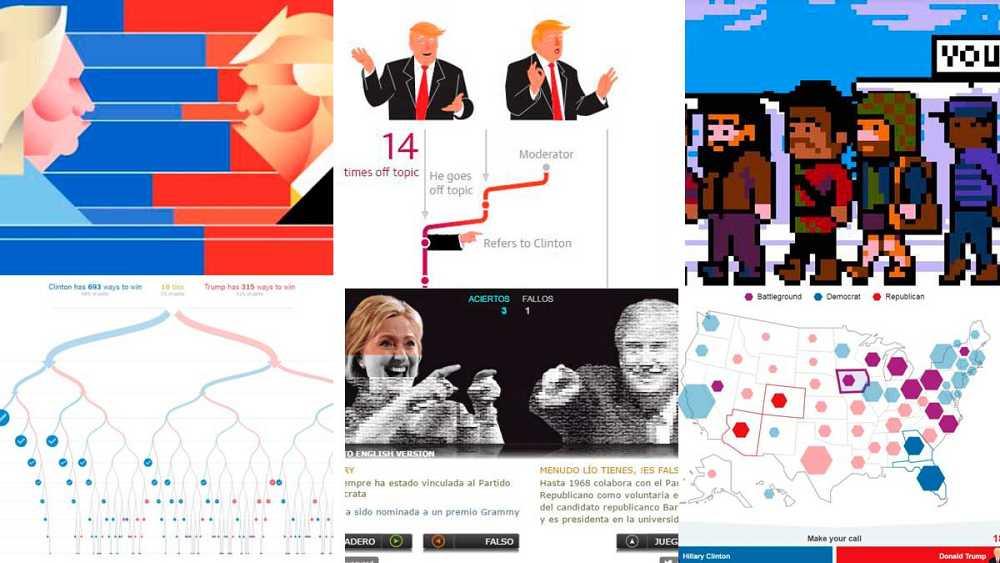 Siete narrativas para acercarte a las elecciones en EEUU