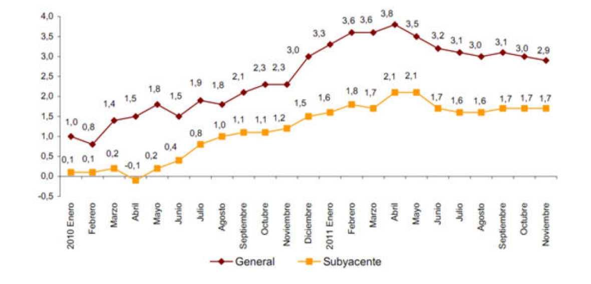 Los pensionistas pierden 2 9 puntos de poder adquisitivo por la subida del ipc - Actualizacion pension alimentos ipc ...