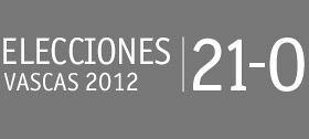 Elecciones vascas 2012