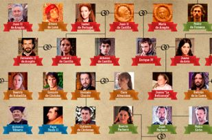 Árbol de personajes (primera temporada)