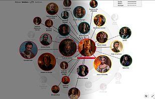 Navega el mapa de personajes