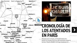 Mapa interactivo de los atentados en París