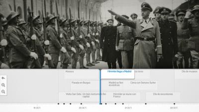 ¿Cuál fue la agenda de Hitler en España?