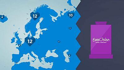 Emoción hasta el final en Eurovisión 2016: nuevo formato de votación
