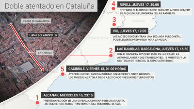 Así ha sido el doble atentado que ha golpeado a Cataluña