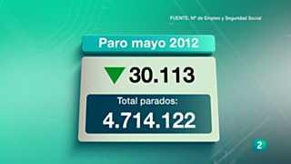 La 2 Noticias - 04/06/12