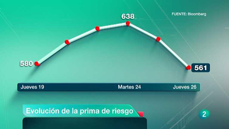 La 2 Noticias - 26/07/12