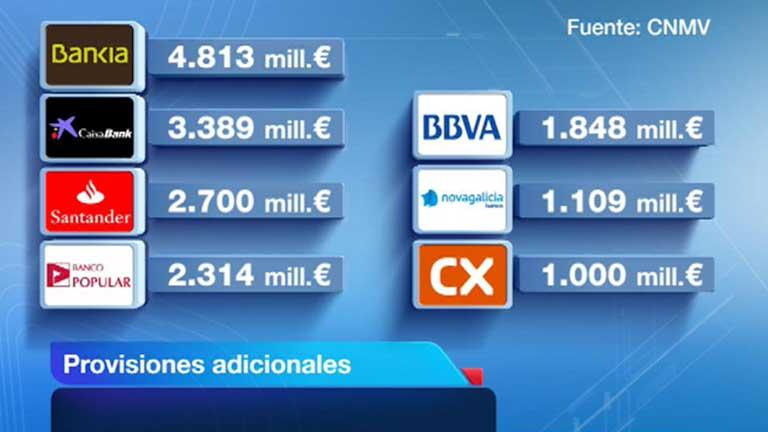 Los 5 grandes bancos deberán aprovisionar 15.000 millones de euros