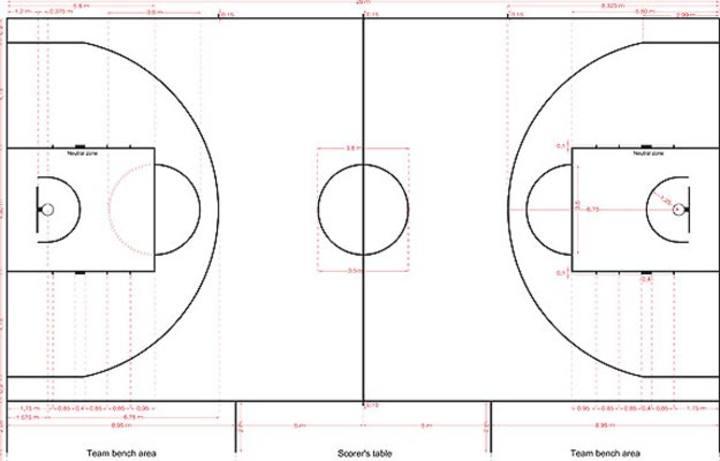 Las nuevas normas del baloncesto se estrenan oficialmente for Hacer planos en linea