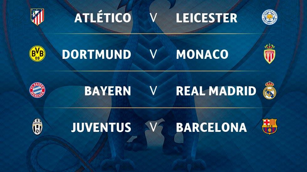 El Atlético se enfrentará al Leicester, el Madrid al Bayern y el Barça a la Juve