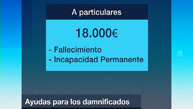 El sábado entran en vigor las ayudas para los afectados en Lorca