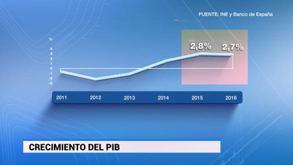 El Banco de España eleva hasta el 2,8% su previsión de crecimiento para 2015