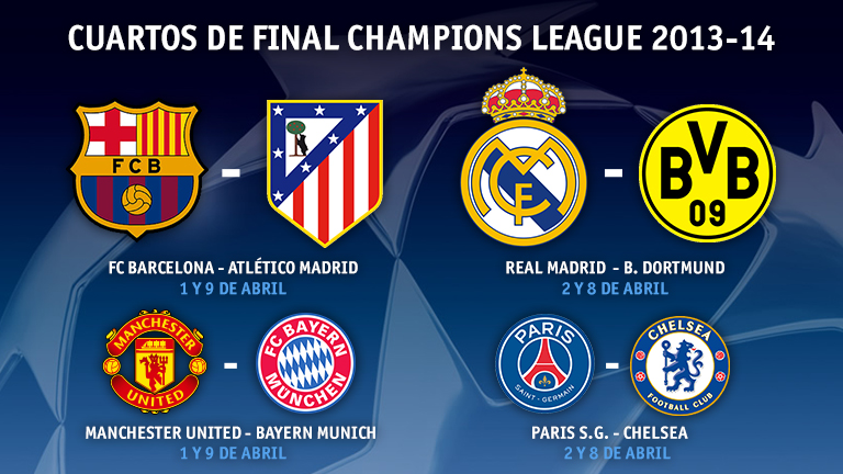 Champions league sorteo de los cuartos de final bar a for Cuartos de final champions
