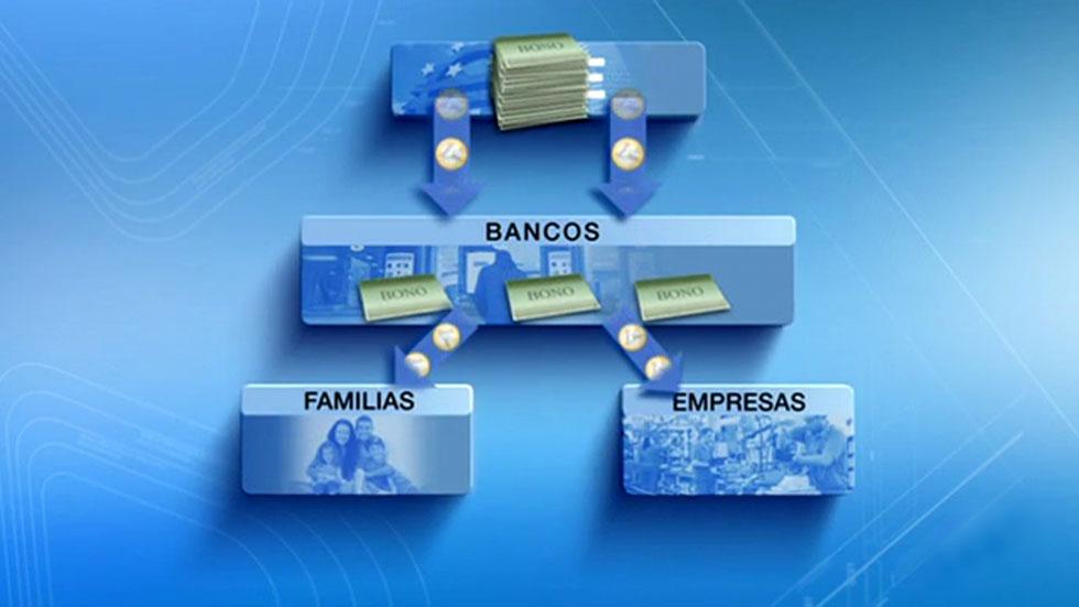 La compra de bonos anunciada por Draghi tiene como objetivo que el crédito llegue a familias y empresas