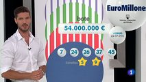 Bonoloto + EuroMillones - 22/07/16