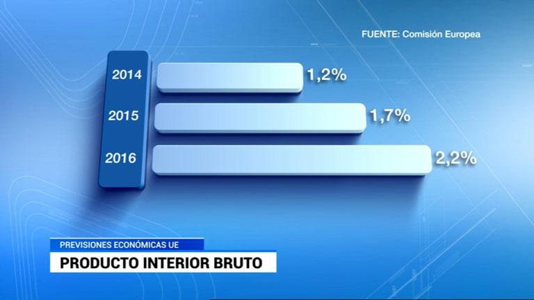 Bruselas cree que España crecerá cuatro décimas menos en 2015 y que no cumplirá el déficit