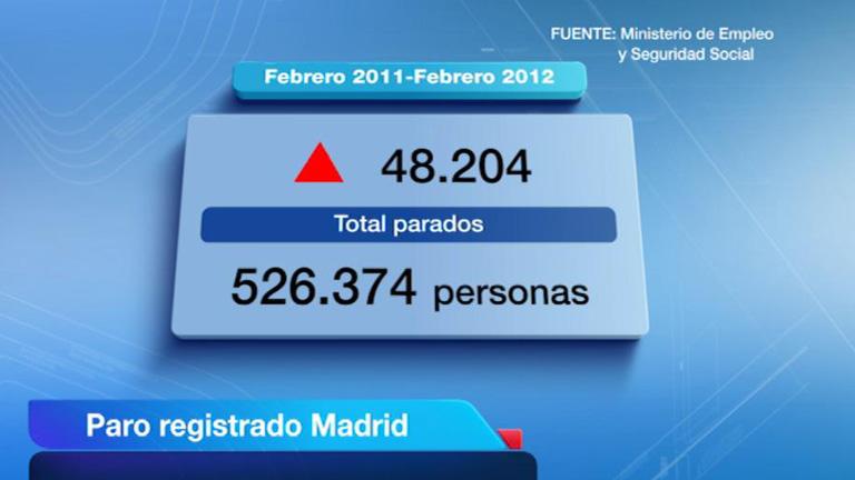 La Comunidad de Madrid en 4' - 02/03/12