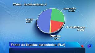 La Comunidad Valencia pide más dinero al fondo de rescate