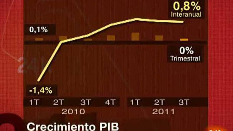 El crecimiento español se estanca en el tercer trimestre, según el INE