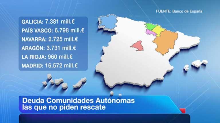 La comunidad valenciana solicitará al fondo de liquidez autonómica 4.500 millones de euros