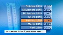 Ir al VideoDesde octubre de 2015 se han sucedido los siete meses más cálidos desde que se tienen registros