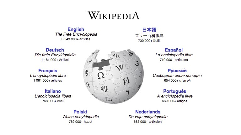 Resolución de conflictos en Wikipedia
