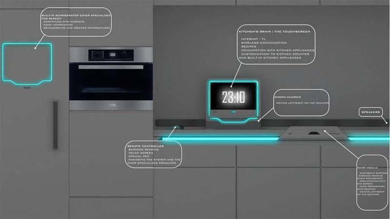 Mobile world congress 2017 hogar inteligente hogar for Cocina inteligente