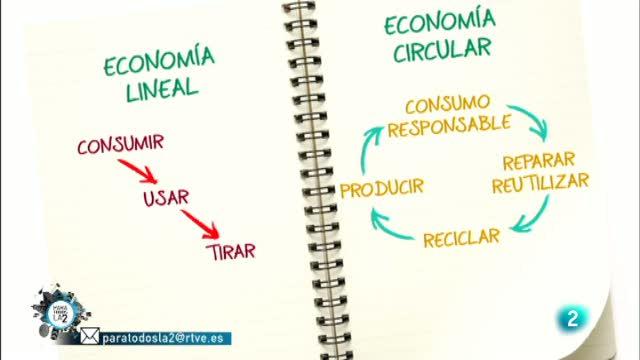 Para Todos La 2 - La economía circular