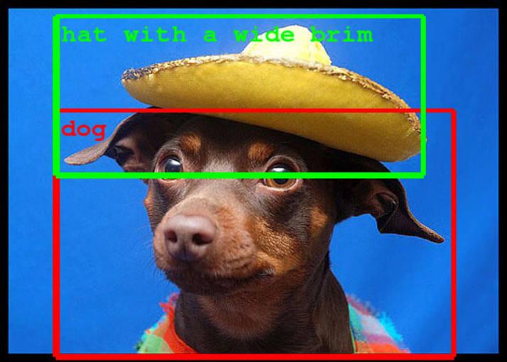 Ejemplo de análisis y clasificación de una imagen por la tecnología de Google