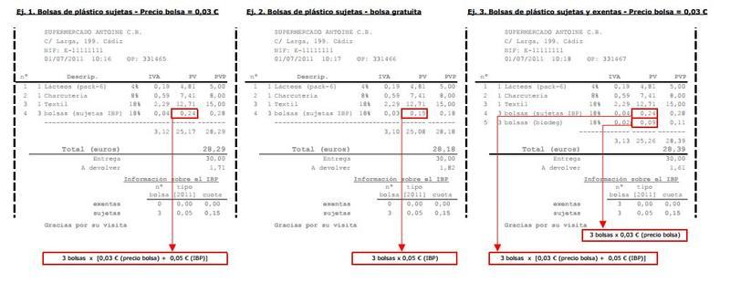 Ejemplo de cómo se muestra el impuesto sobre las bolsas de plástico en los tickets de tres supermercados andaluces.