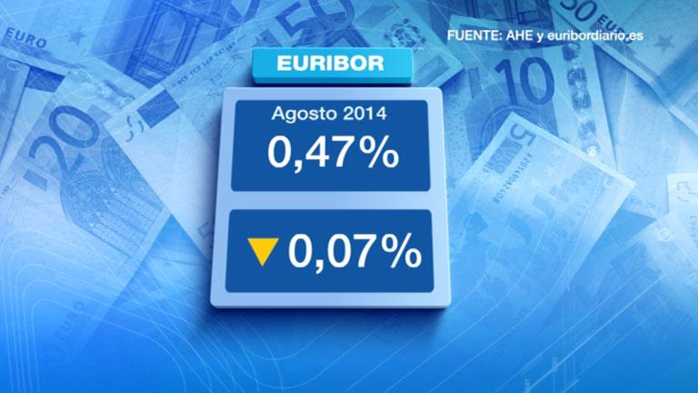 El euríbor marca en agosto un nuevo mínimo y cierra el mes en 0,469%