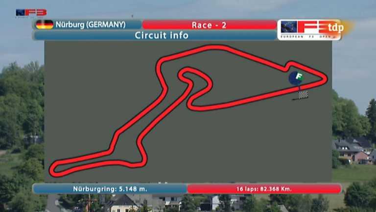 Automovilismo - European F3 Open. 2ª carrera