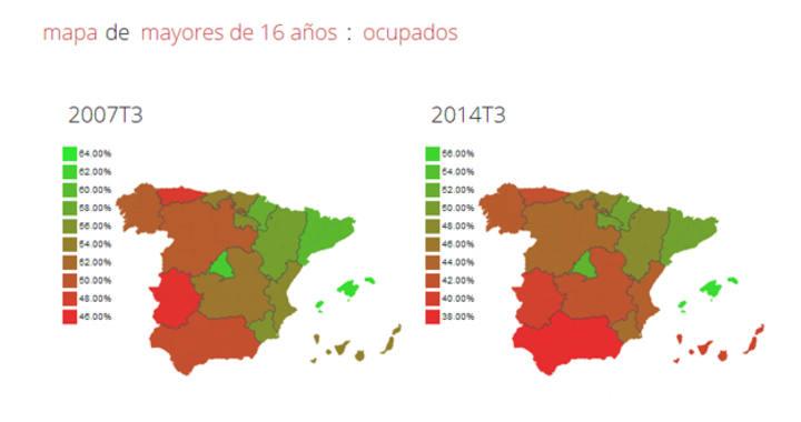 Evolución de la ocupación de 2007 a 2014 (tercer trimestre)