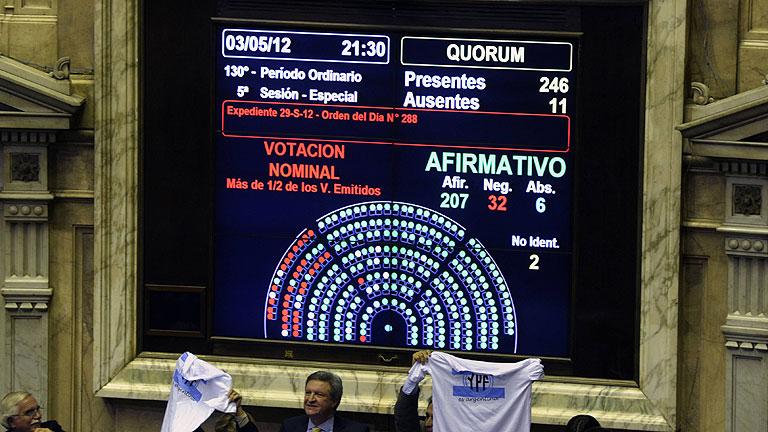 El Parlamento argentino aprueba la expropiación de YPF a Repsol
