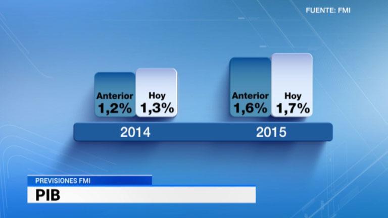 El FMI advierte del lento crecimiento mundial