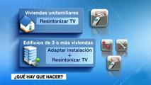 Ir al VideoEl Gobierno amplía hasta el 31 de marzo el plazo para reantenizar los edificios