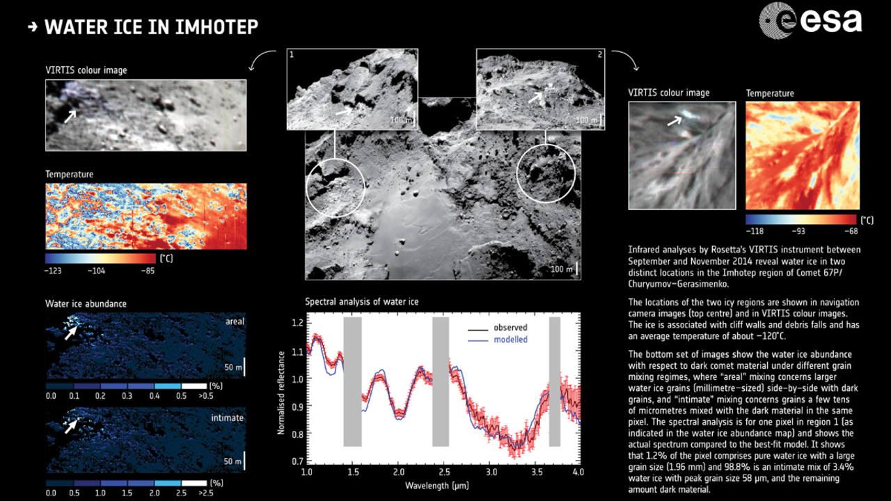 Hielo en dos barrancos de la región del cometa bautizada como Imhotep