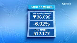 Informativo de Madrid - 02/12/14