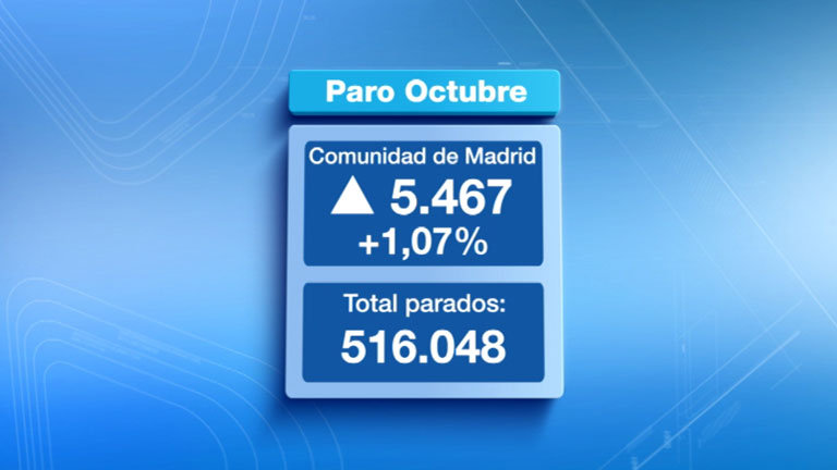Informativo de Madrid - 04/11/14