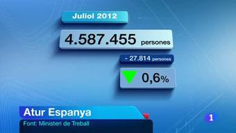 L'informatiu migdia - 02/08/2012