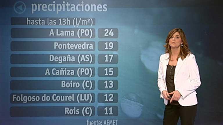 Lluvias débiles en Galicia y Castilla y León