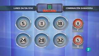 Lotería diaria - 04/06/12