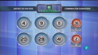 Lotería diaria - 05/04/12