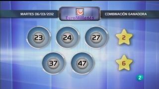 Lotería diaria - 06/03/12